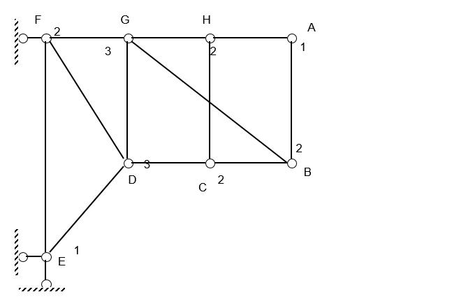 结构力学自由度计算_10