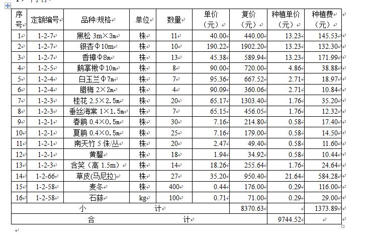 园林绿化种植工程预算书(定额计价实例)_3