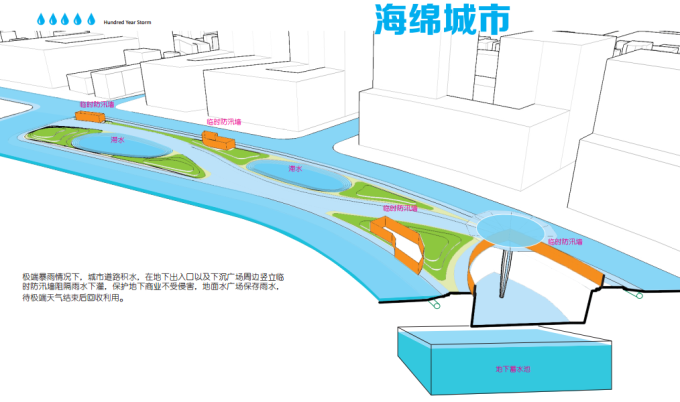 """[湖北]""""海绵城市""""生态智能体验式商业街区景观设计方案(上、中、下篇3个文本)_15"""