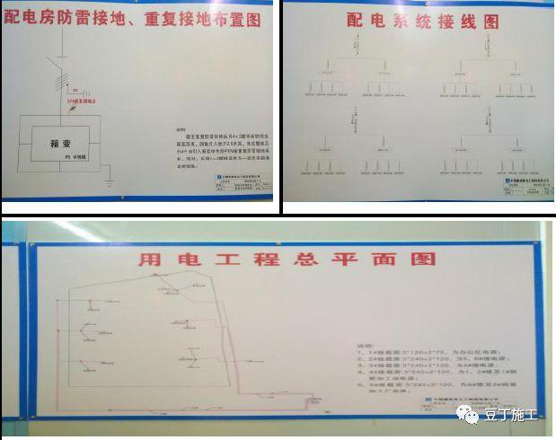 火遍建筑圈的碧桂园SSGF工业化建造体系-临水临电标准做法详解_9