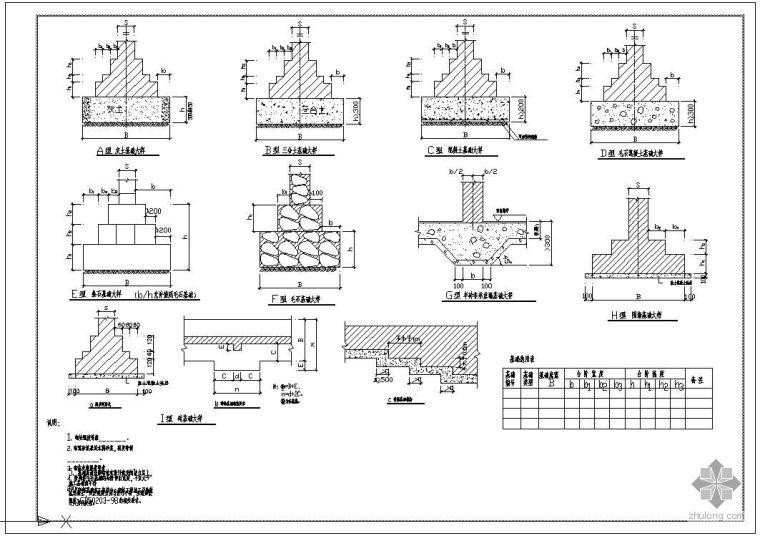 某墙下条形基础节点构造详图