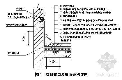 潍坊某医院综合楼屋面防水施工方案