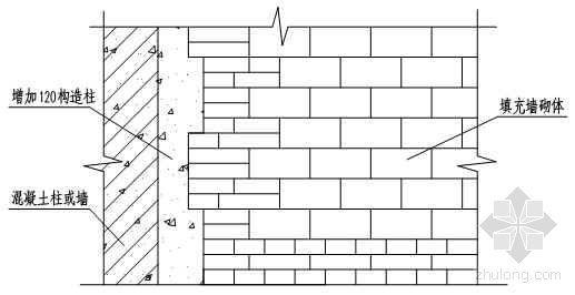框架剪力墙结构填充墙预防界面裂缝控制工法