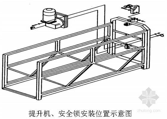 [沈阳]综合楼吊篮安全施工方案(计算书、ZLP630)