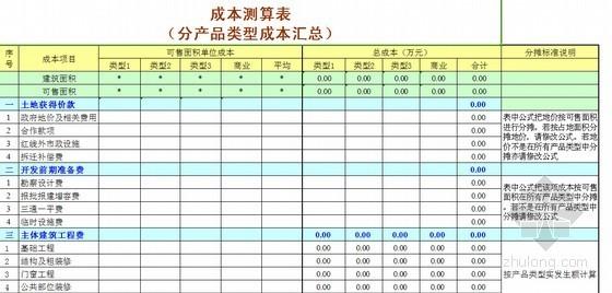 [知名房企]2014年房地产项目成本测算表(全套)