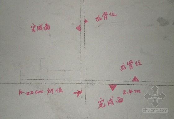 墙面测量画线