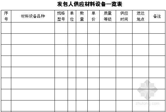 人供应材料设备一览表