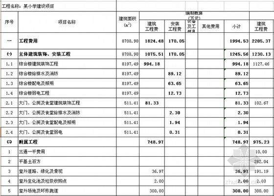 小学建设工程概算书(含技术经济指标评估)