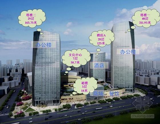 [广东]超高层综合建筑群工程质量创优汇报(鲁班奖 80页)