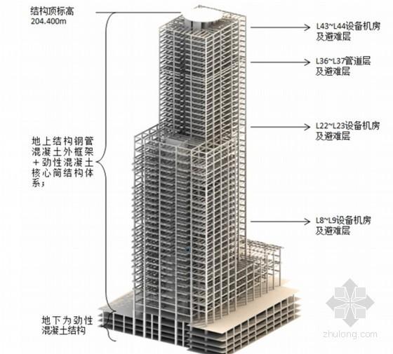 [辽宁]框架核心筒结构超高层综合塔楼总承包施工组织设计(钢结构、400余页)
