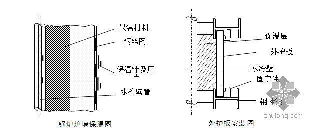 浙江某发电厂耐磨耐火、保温和防腐(油漆)施工方案