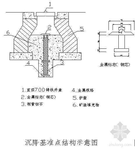 深圳某大型体育场馆工程测量施工方案