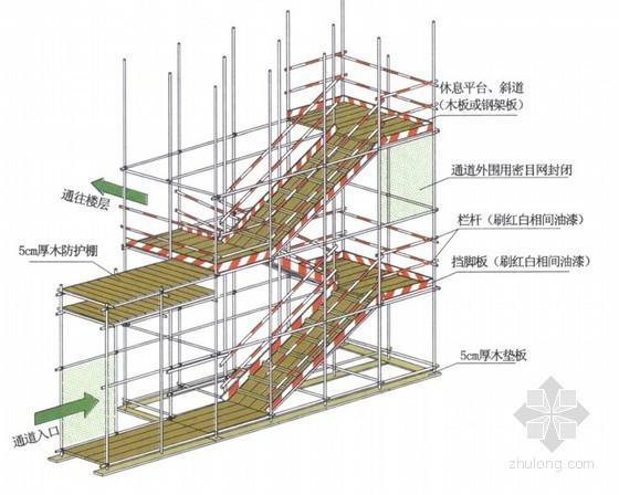 建筑企业施工安全管理标准化手册(全面)