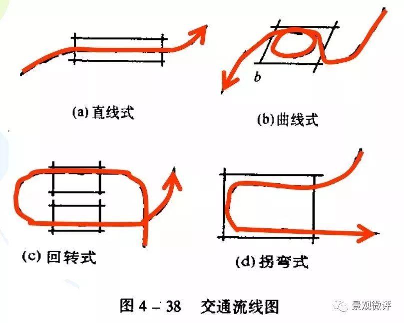 图解-地下车库设计规范_60