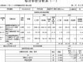 [广东]2012年科研办公楼改造绿化工程量清单预算书(编制说明+定额单价分析)