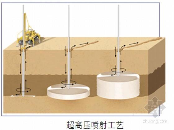 [江苏]设备基础加固工程二重管高压旋喷桩施工方案