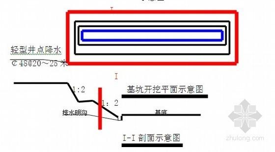 [江苏]住宅楼基坑土钉墙支护开挖施工方案(降水)