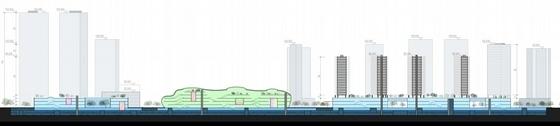 [贵州]绿色生态可持续性城市规划设计方案文本(国际知名设计院)-绿色生态可持续性城市规划设计剖面图