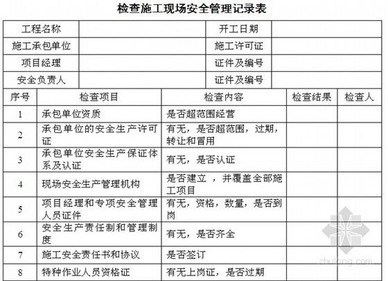 [河南]建设工程项目管理监理工作手册(附表格)