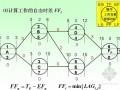 网络进度计划图编制技术讲解