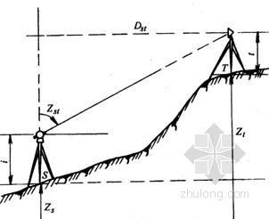 坐标计算(控制测量)