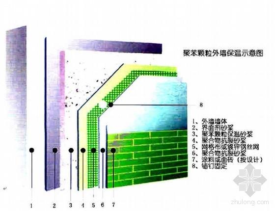 重庆某安置房工程施工组织设计(多层 框架 砖混)