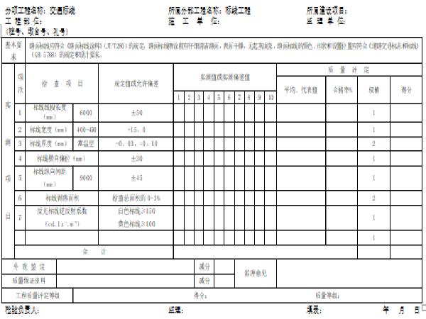 山东省公路工程全套表格(145页)