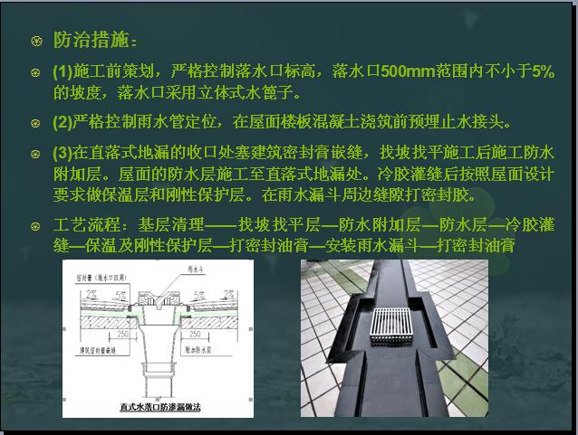 建筑工程施工工艺创新与质量通病控制(图文并茂)_6