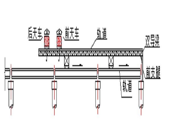 张家寨高架桥和款溪中桥上部结构施工组织设计(47页)