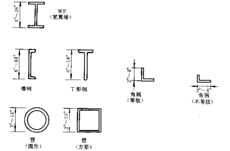 结构概念和体系(第二版)_6