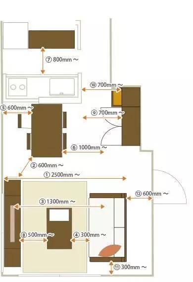 史上最全的家具尺寸和布局方案,赶紧收藏!_5