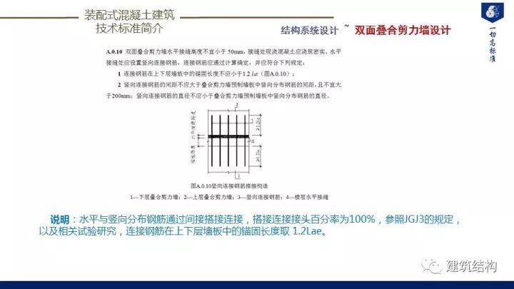 装配式建筑发展情况及技术标准介绍_75