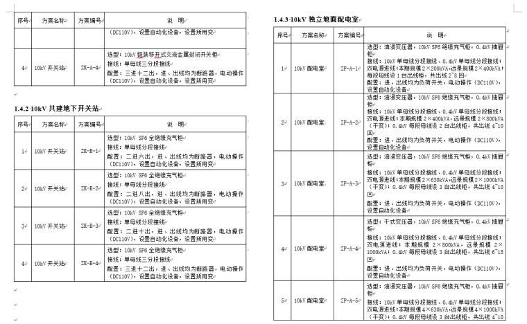 江苏省院住宅10KV典型设计方案