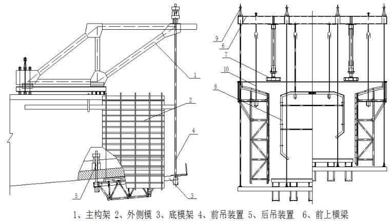 [湖南]高速铁路工程客运专线双线设计施工组织设计(470页)