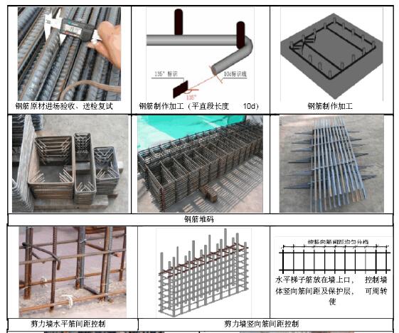 超高层建筑项目质量管理策划书(图文丰富)
