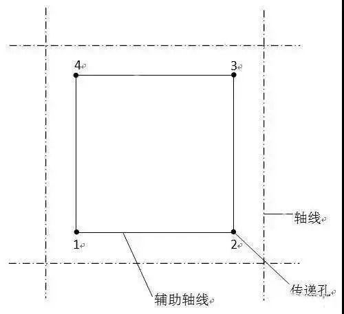 建筑物放线、基础施工放线、主体施工放线_8