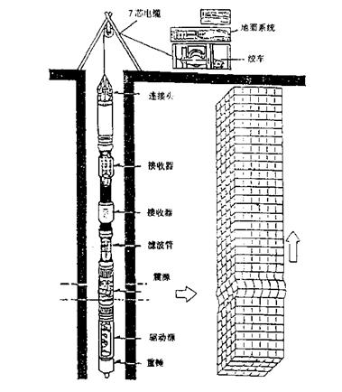 岩土工程勘察方法ppt版(共138页)_7
