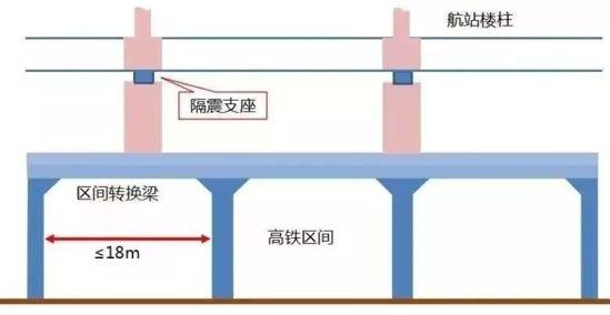 北京大兴国际机场建成了!!满满的黑科技……_26