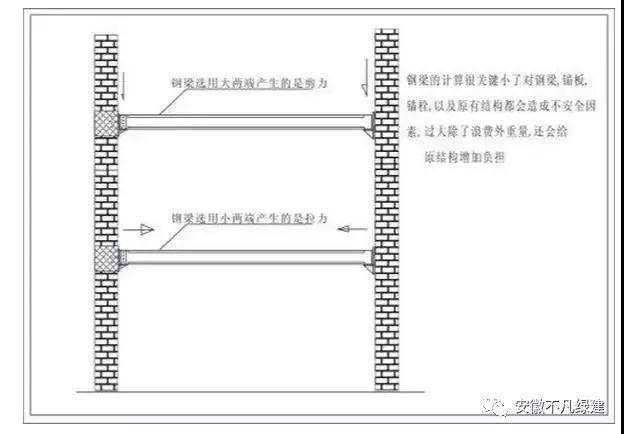 钢结构夹层专业施工方案