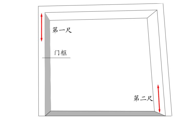 门框正、侧面垂直度测量示意