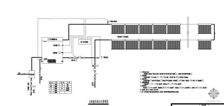 太阳能热水系统运行原理图