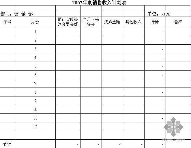 营销部年度和月度资金预算报表(适合营销部交财务用)