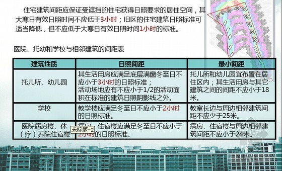 [深圳]房地产基础知识知识详细讲解(含项目指标 排布测算)