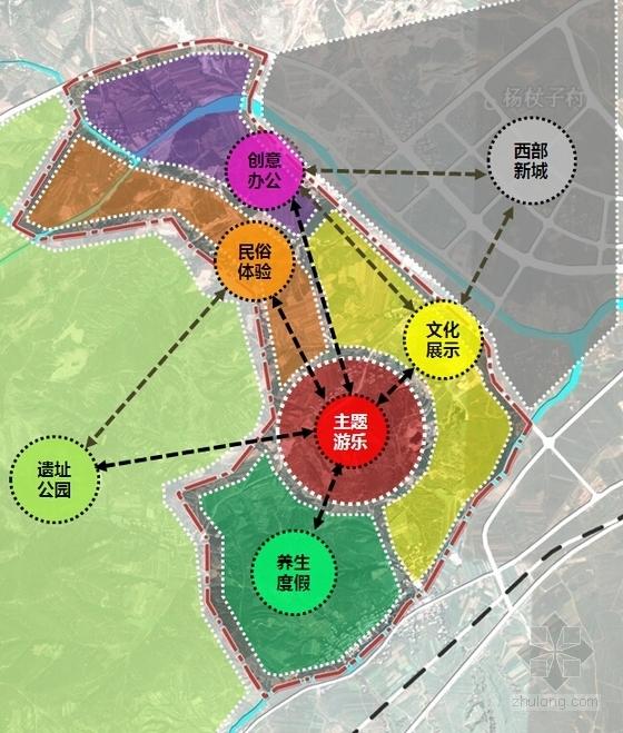 大型文化创意旅游区规划设计分析图