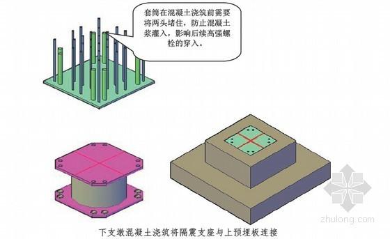 多连体隔震支座高精度整体安装施工技术申报总结(70页 附图)