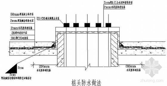 某项目地下水防水施工工艺(单组份聚氨酯涂料 后浇带)