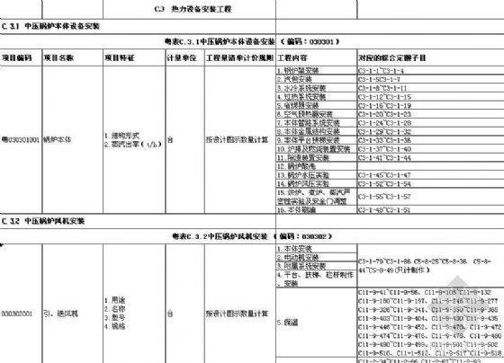 广东省安装工程工程量清单计价指引(2006版)