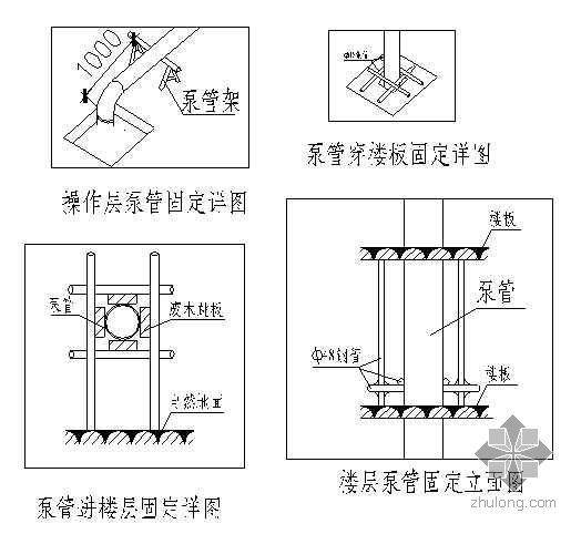 唐山某住宅项目混凝土工程施工方案(商品混凝土 泵送)