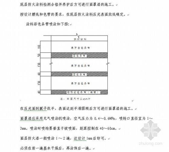 雅泸高速公路隧道防火涂料施工方案