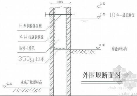 上海小型水闸施工方案(重力式挡土墙)